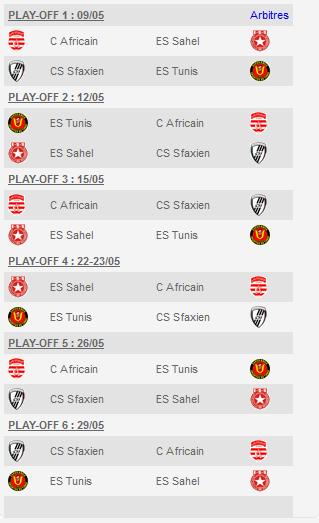 Calendrier Championnat Tunisien.Ligue I Calendrier Des Matchs De La Phase Du Play Off