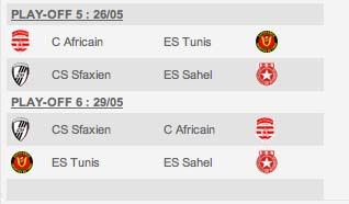 Resultat match maroc tunisie