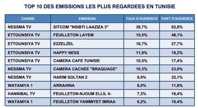top10-emissions-tv-ramdan2013-3ejour-sigma