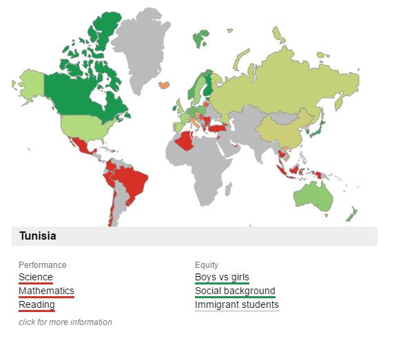 statas-educ-tunisie