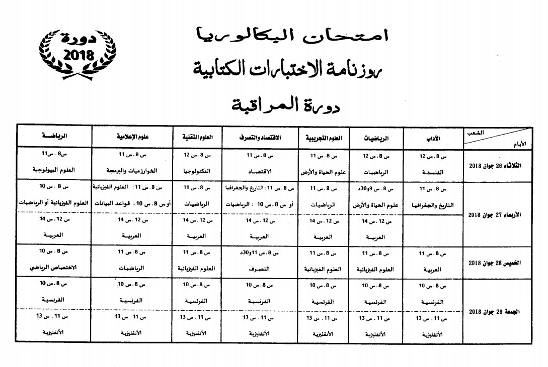 Calendrier Des Examens Sciences Po.Tunisie Calendrier Des Examens Du Bac Session Principale