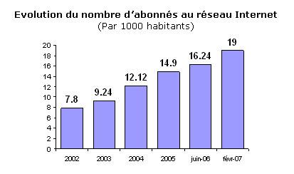 graph1050507.jpg