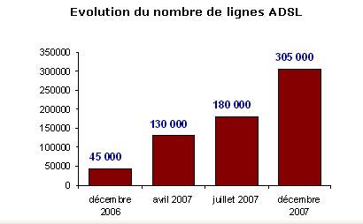 graph2050507.jpg
