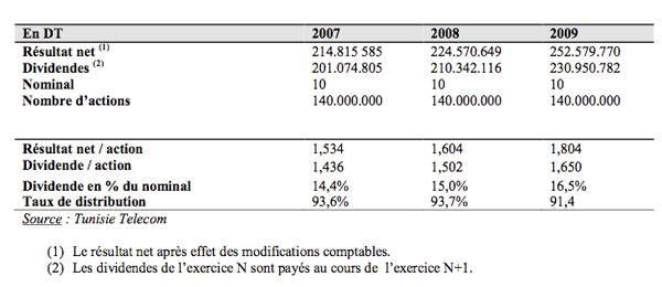 tt-dividendes-1.jpg