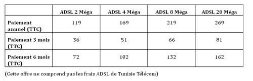 adsl-tunet-tunisiana.jpg