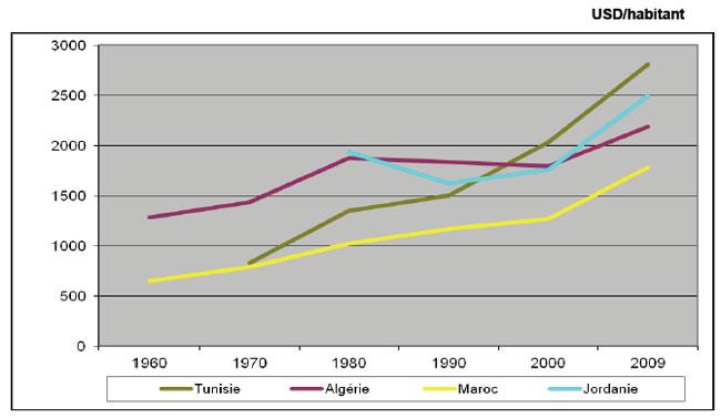graphique-1-17012012_1.jpg
