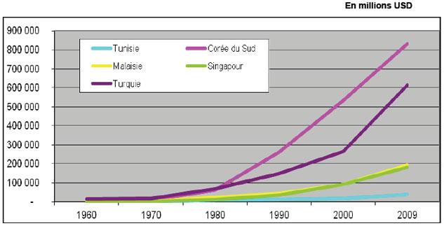 graphique-1-17012012_2.jpg