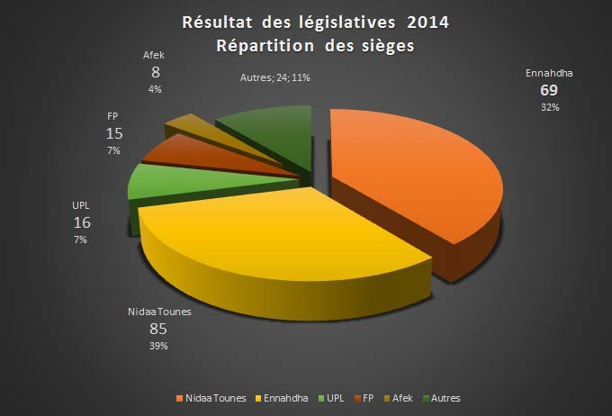 legislatives-tunisie-2014.jpg