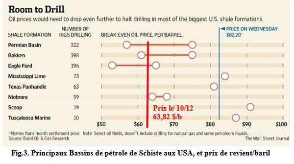 petrole-schiste-usa.jpg