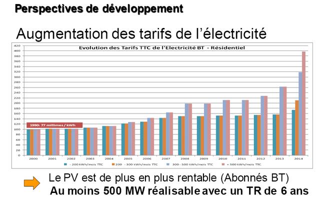 tab-augmentation-tarif-electricite.jpg