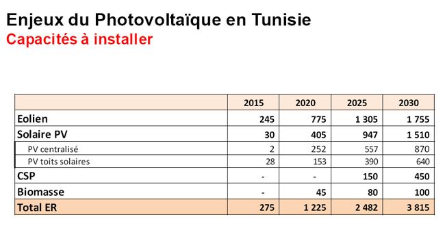 tab-enjeux-photovoltaique.jpg