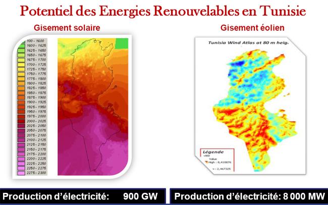 tab-potentiel-energies-renouvelables.jpg