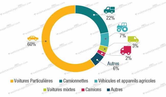 parc-automobile-tunisie-fin2015.jpg