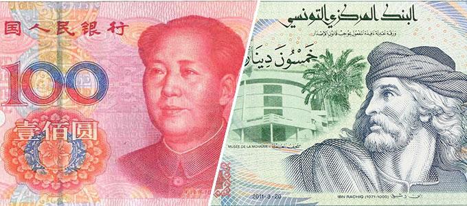 tunisie-wmc-yuan-dinars-tunisie.jpg
